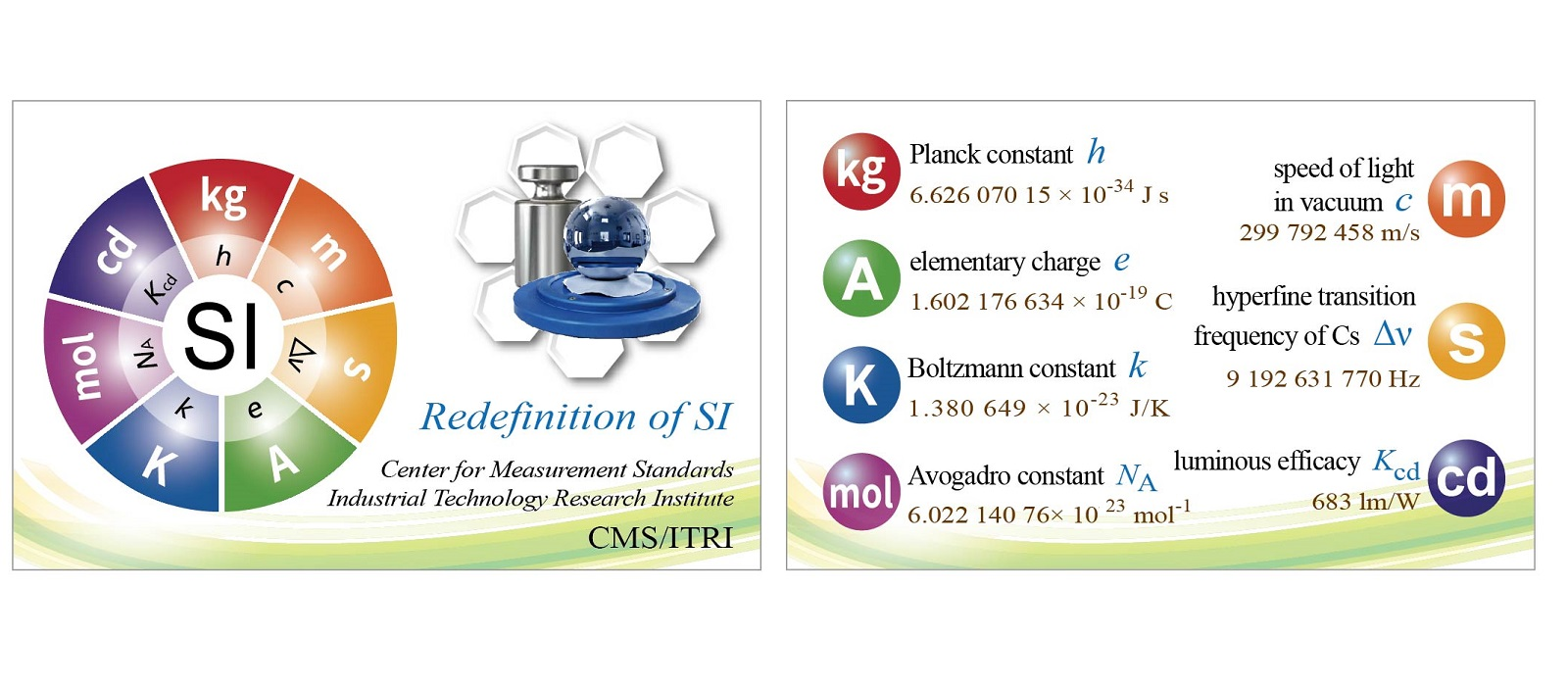 Redefinition of SI
