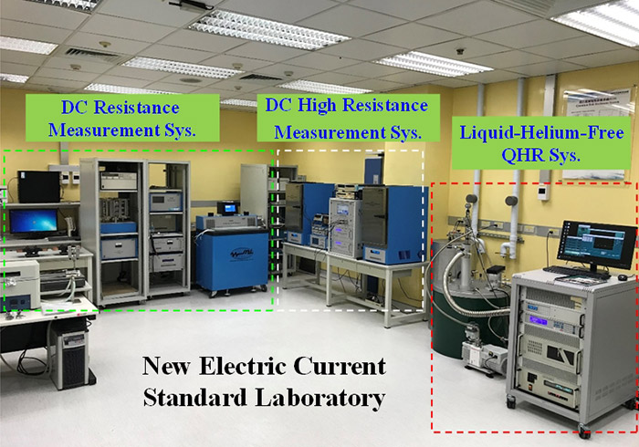 EN Establishment of new electric current standard system