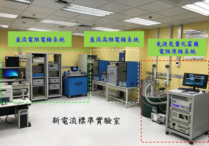Establishment of new electric current standard system